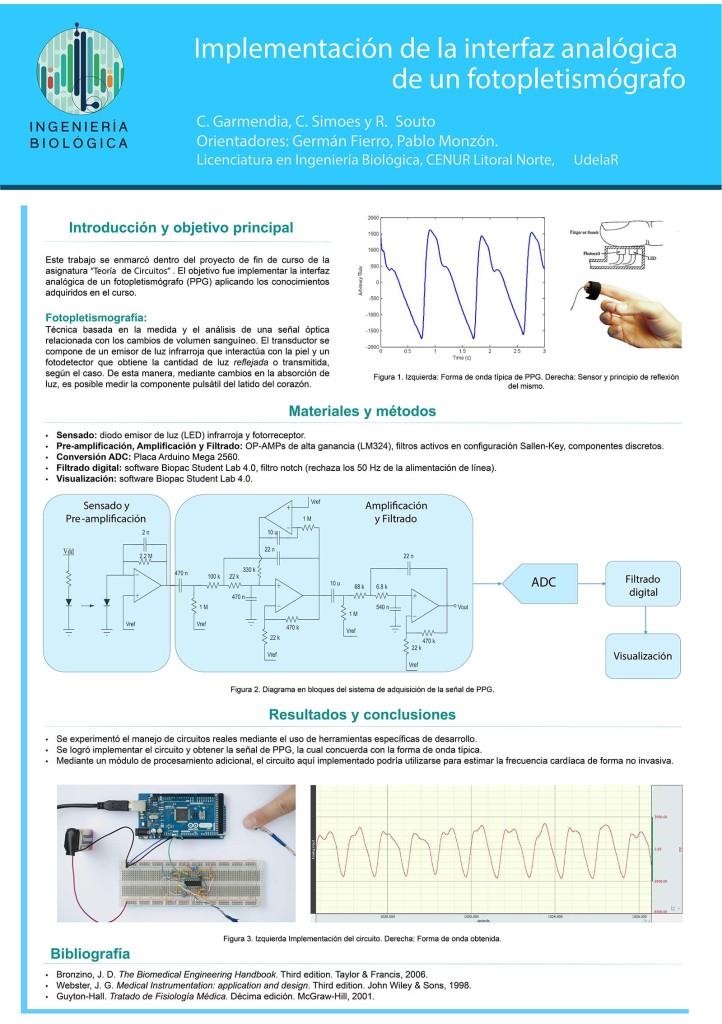 Implementación de la señal analógica de un fotopletismógrafo